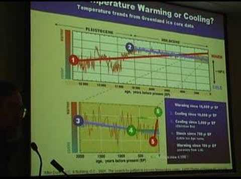 Climate Change - Is CO2 the cause? - Pt 1 of 4
