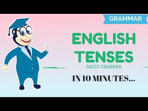 Basic English Grammar Tenses - 10 Minutes Tutorial!