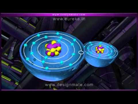 Los Atomos y sus electrones