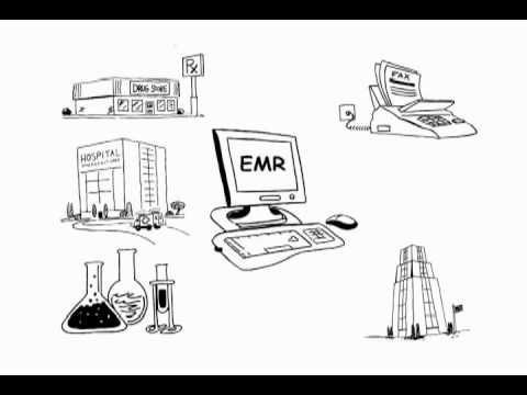 The Difference Between EMRs & EHRs