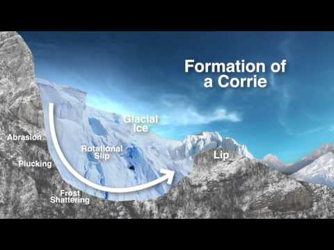 Glaciation in the UK (preview)