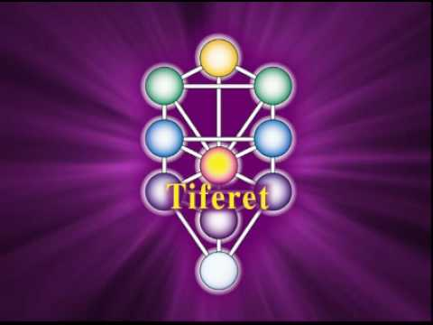 Kabbalah: Tiferet as the Universal Christ
