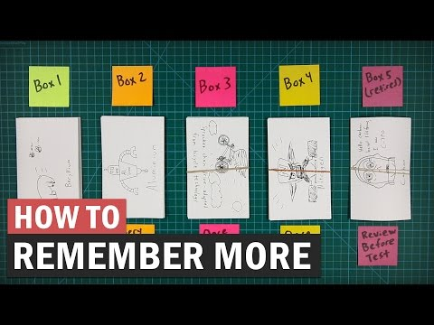 The Most Powerful Way to Remember What You Study