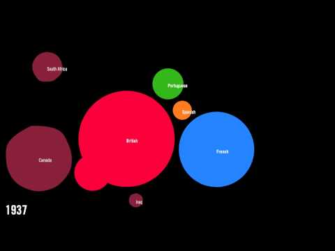 Visualizing empires decline