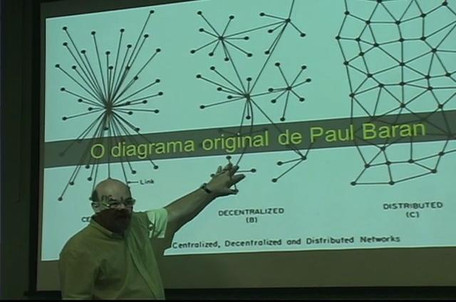 Aprendizagem e Criação em Rede
