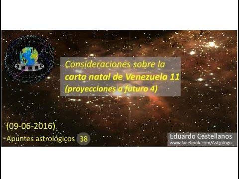 Apuntes astrológicos 38 (09 06 2016) - Carta natal de Venezuela 11 (proyecciones a futuro 4)