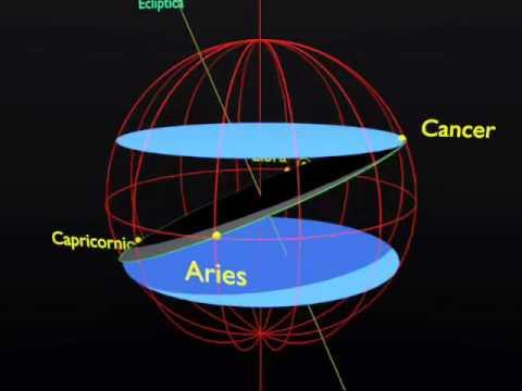 La Eclíptica y las estaciones - Solsticios y Equinoccios - Versión en español