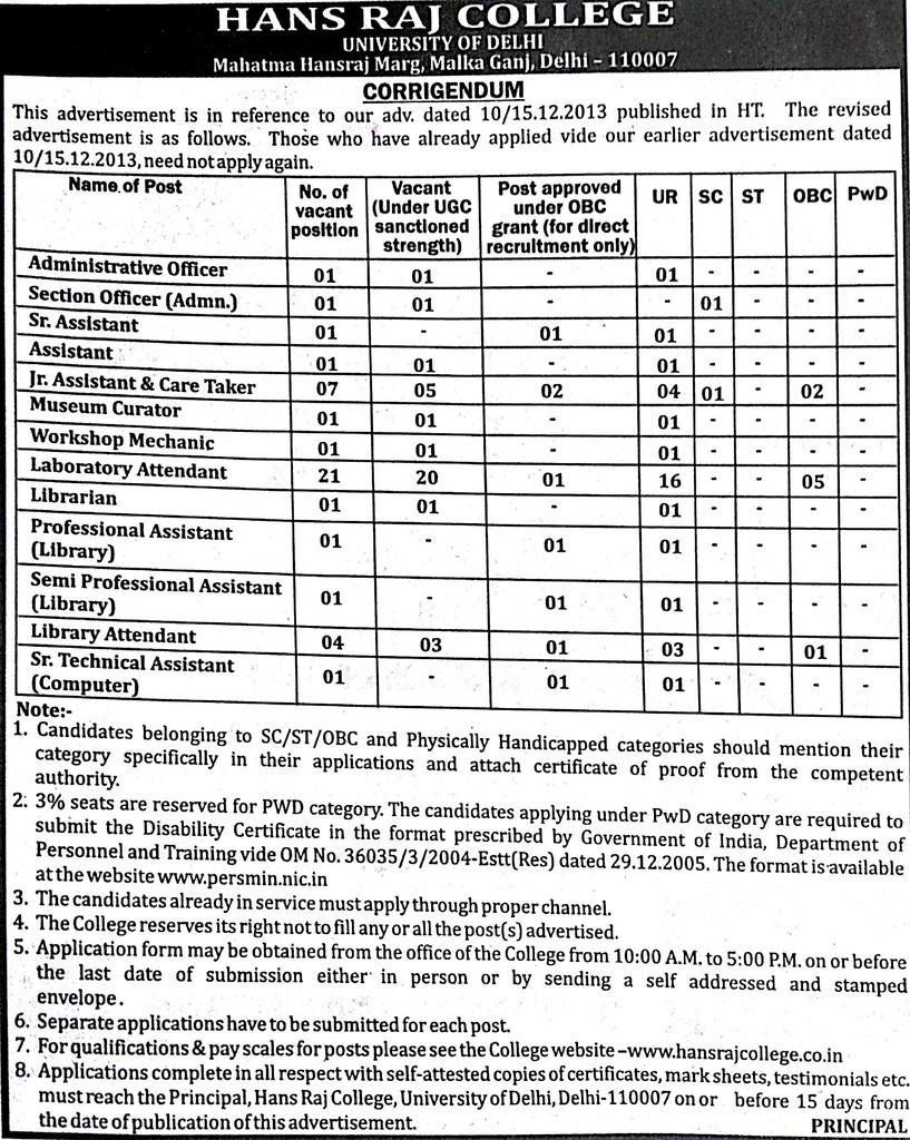 Library Vacancies at Hans Raj College, Delhi University, Delhi