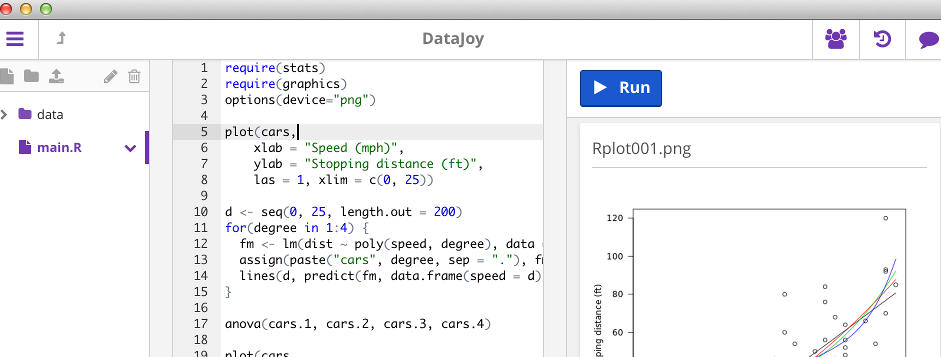 Data Science In The Cloud With DataJoy - Data Science Central