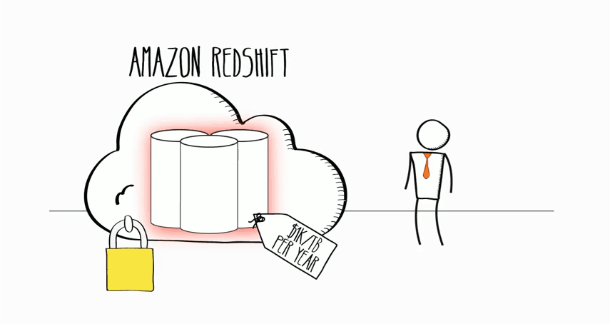 Why 5 Companies Chose Amazon Redshift - Data Science Central