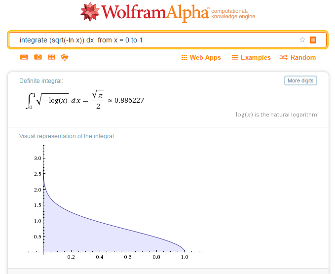Great Mathematical API by Wolfram - Data Science Central