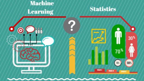 Bilderesultat for ml vs statistics