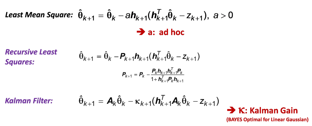 Static & DYNAMICAL Machine Learning – What is the Difference