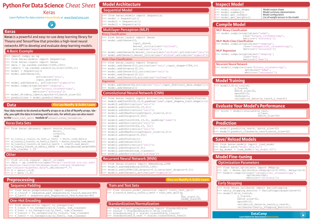 Deep Learning Cheat Sheet (using Python Libraries) - Data Science
