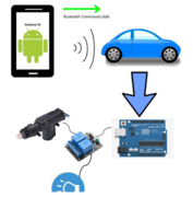 Unlocking and Locking car using Arduino and Android smart phone application CS619 Final Project Fall 2017