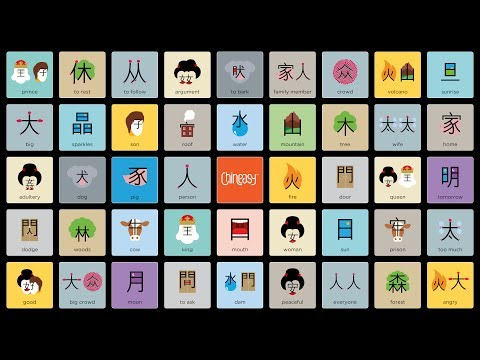 ShaoLan's Chineasy: Lesson 1