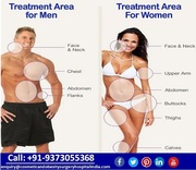 The Most Effective Method to Shape Your Body Instantly with Liposuction in India