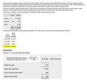 Sales Revenue & Sales Taxes Payable
