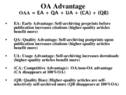 Components of the OA Advantage