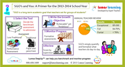 SGO'S AND YOU: A PRIMER FOR THE 2015-2016 SCHOOL YEAR