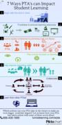 7 Ways - PTA Infographic