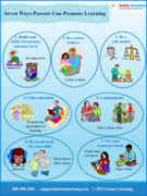 SEVEN WAYS PARENTS CAN PROMOTE LEARNING