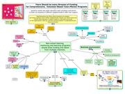 FundingStream