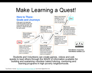 LearningQuest