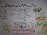Thai sketch design: Roahl Dahl's house
