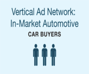 Auto Internet Marketing Presentation Data, Charts and Information