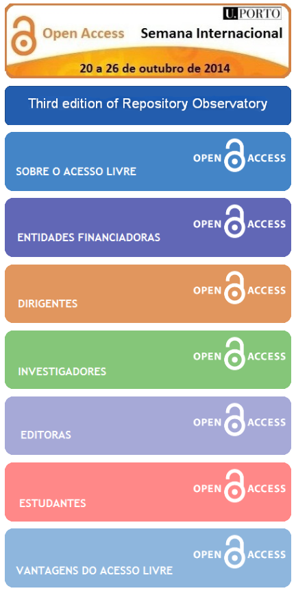 Portal of the Rectory of the U.Porto: publication of information about Open Access