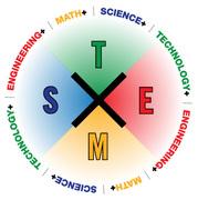 Partner Organizations - 2013 STEMx Conference