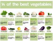 14 Best Vegetables