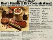 Health Benefits of Raw Chocolate