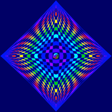 Electronic God's Eye