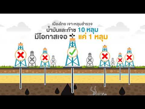 ตอนที่ 4 จริงไหม ประเทศไทยเจาะน้ำมันเจาะก๊าซเจาะตรงไหนก็เจอ