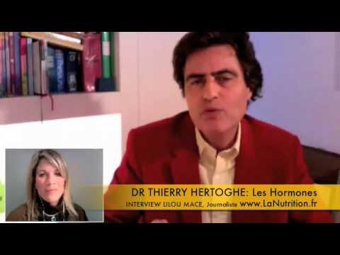 Hormones and Antiaging