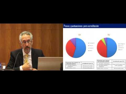 Bibliometría y evaluación: diagnóstico, tratamiento y contraindicaciones