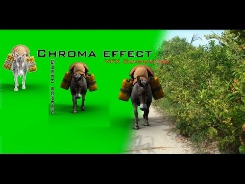 Chroma effect Green screen VFX compositor by GameYan Studio