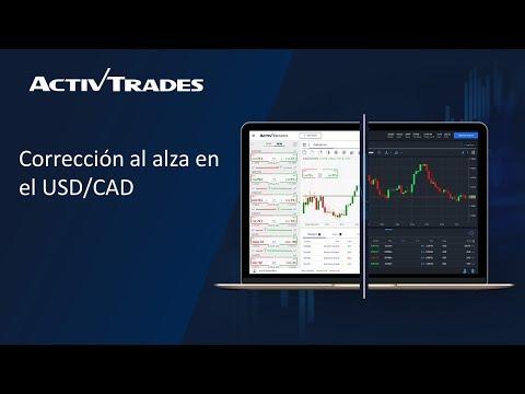 Video Analisis: Corrección al alza en el USD/CAD
