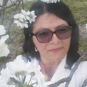 Giurgiu Silvia