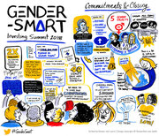 Gender-smart Investing Summit