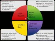 CA_Diversity_Model