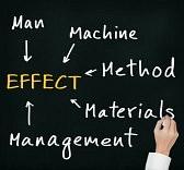 Project risico-analyse + auditing van de informatiehuishouding (ism Archief2020)