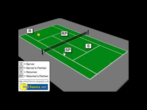 Tennis Doubles Strategies - 2