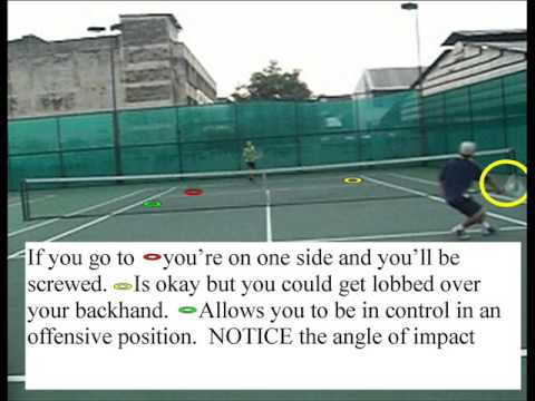 How to hit the Forehand Drop Angled shot