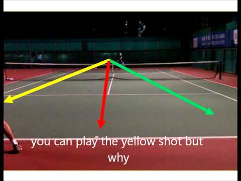 How to Play Singles:  Push Your Opponent into the Alleys