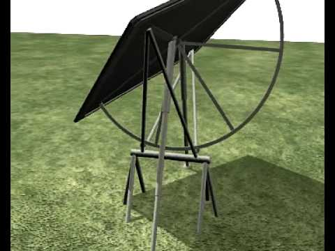 360d axis solar trackers