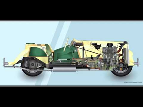 How To Build An MG TD in 3 Minutes