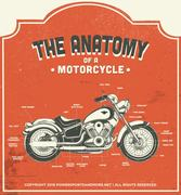 The Anatomy of a Motorcycle
